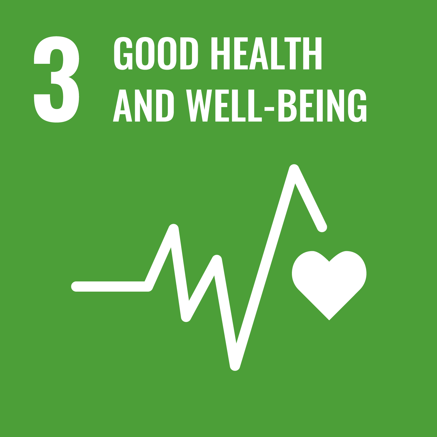 Goal 03 Good Health and Well-Being