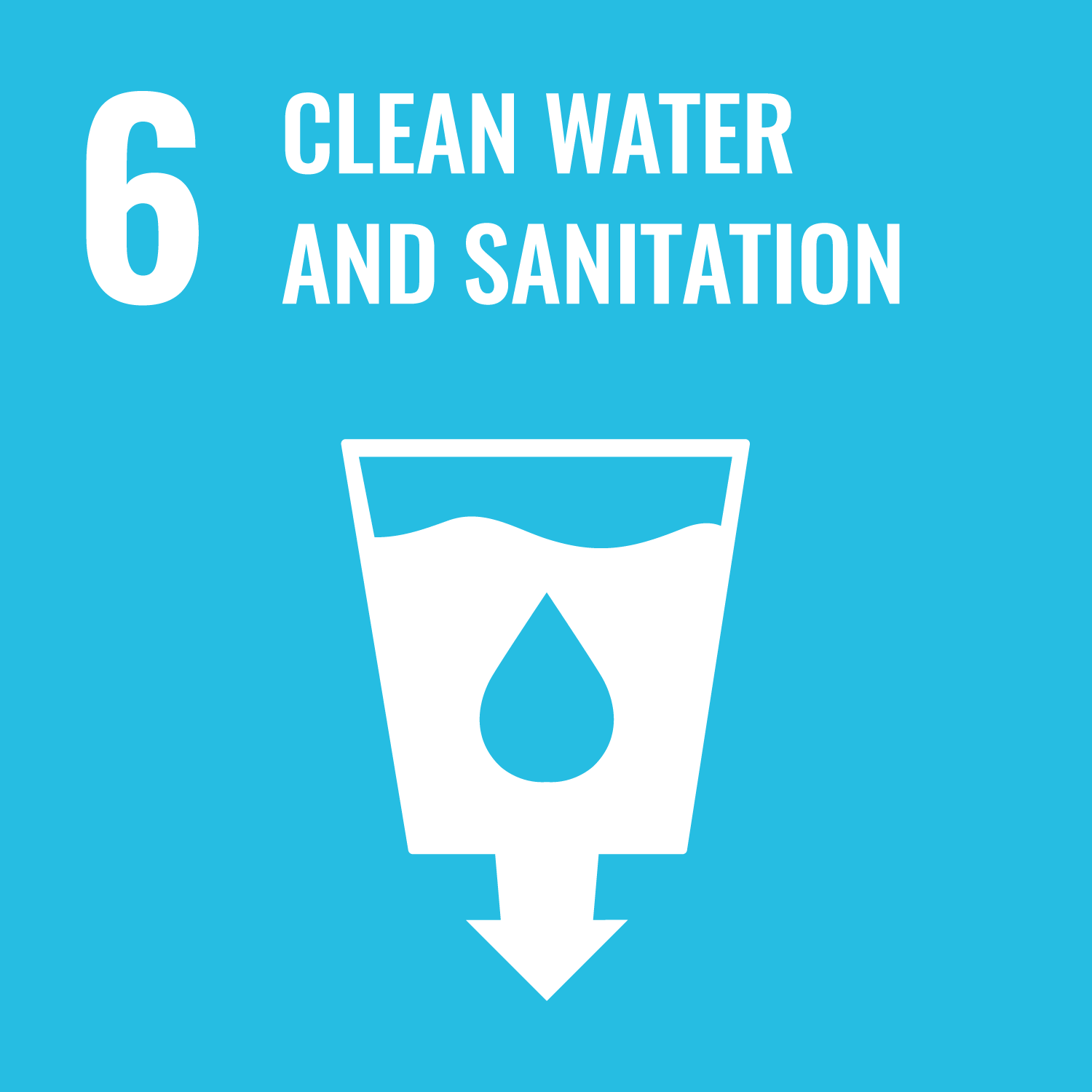 Goal 06 Clean Water and Sanitation
